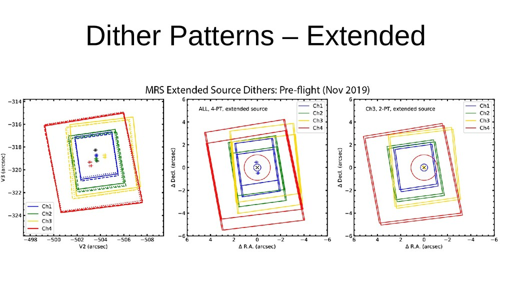 Dither Patterns – Extended