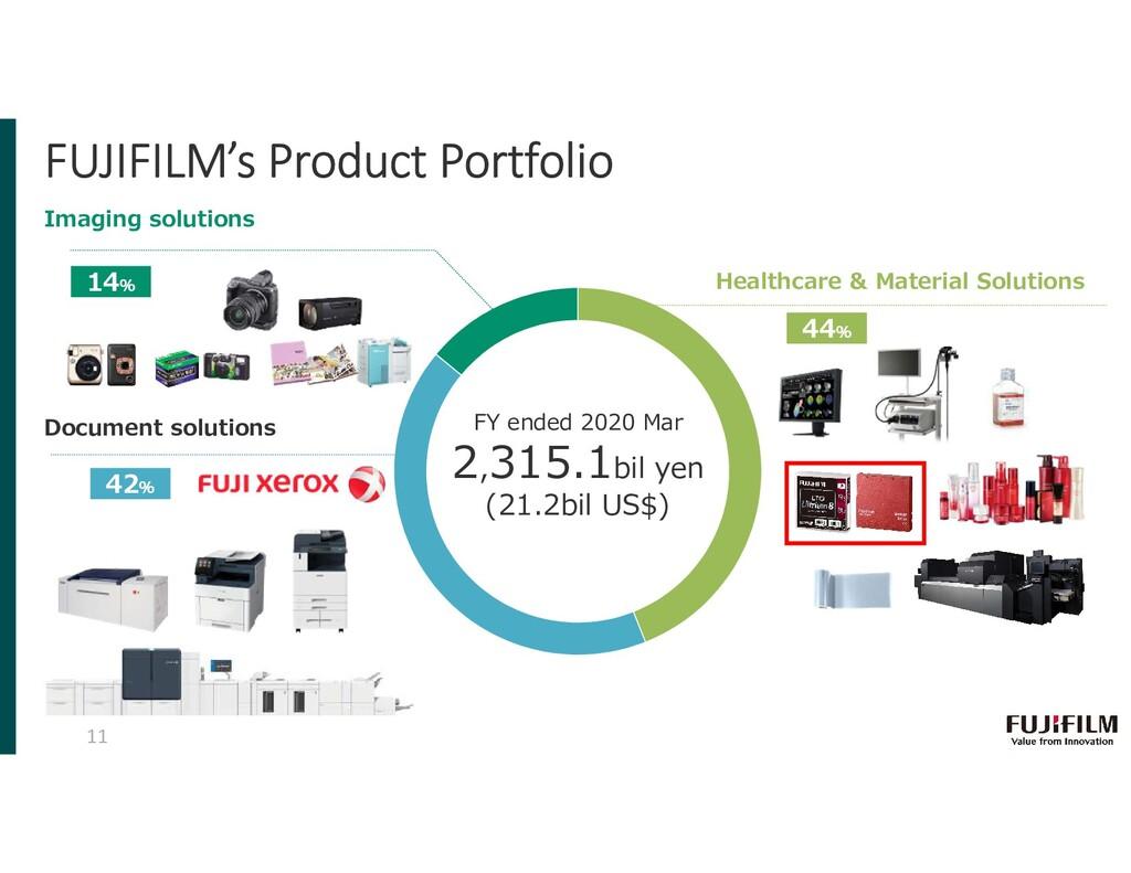 FUJIFILM's Product Portfolio Healthcare & Mater...