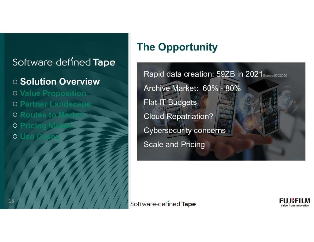 ○ Solution Overview ○ Value Proposition ○ Partn...