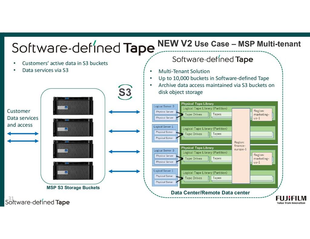 NEW V2 Use Case – MSP Multi-tenant • Customers'...
