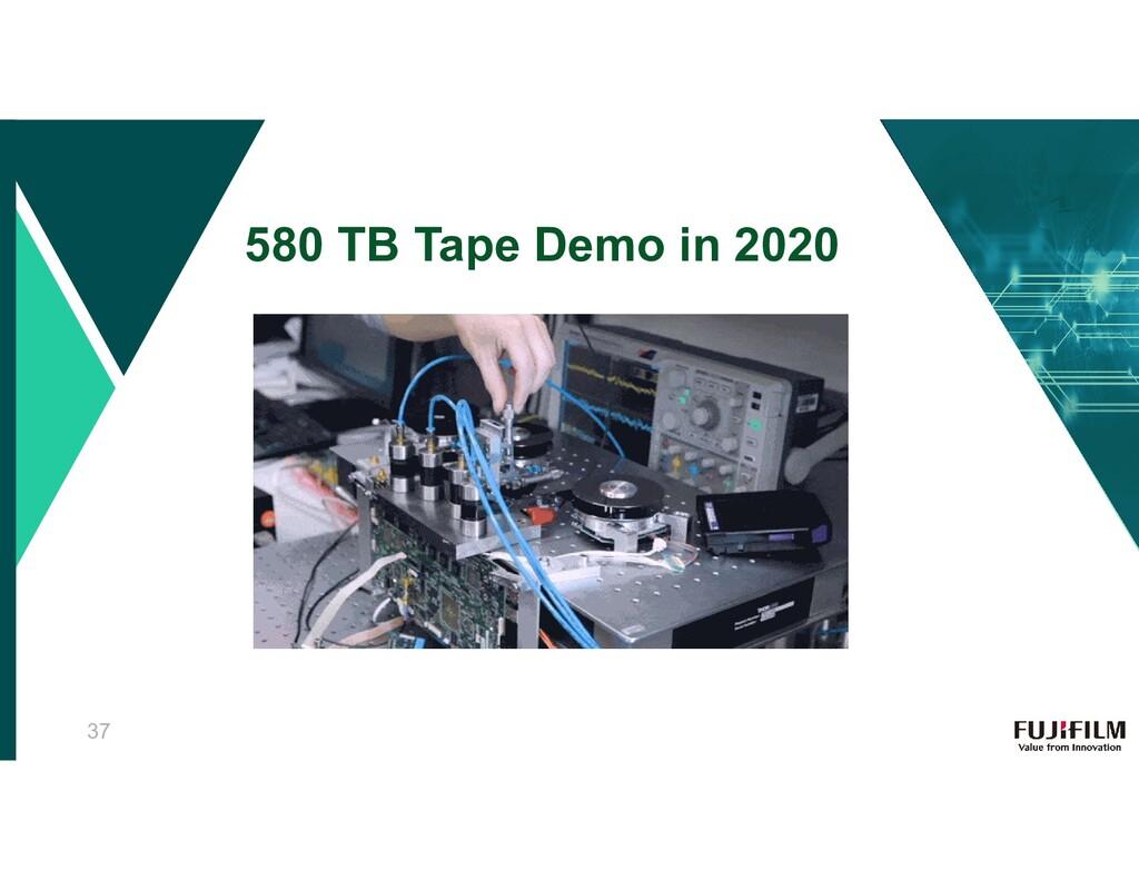 580 TB Tape Demo in 2020 37