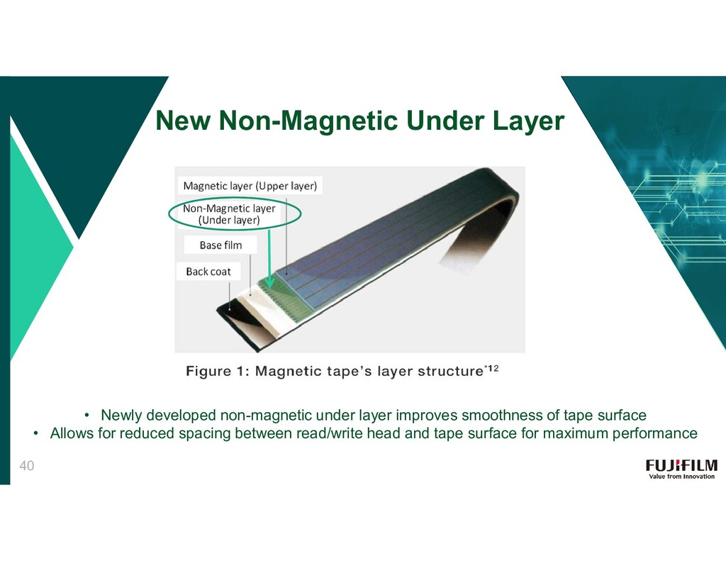 New Non-Magnetic Under Layer • Newly developed ...