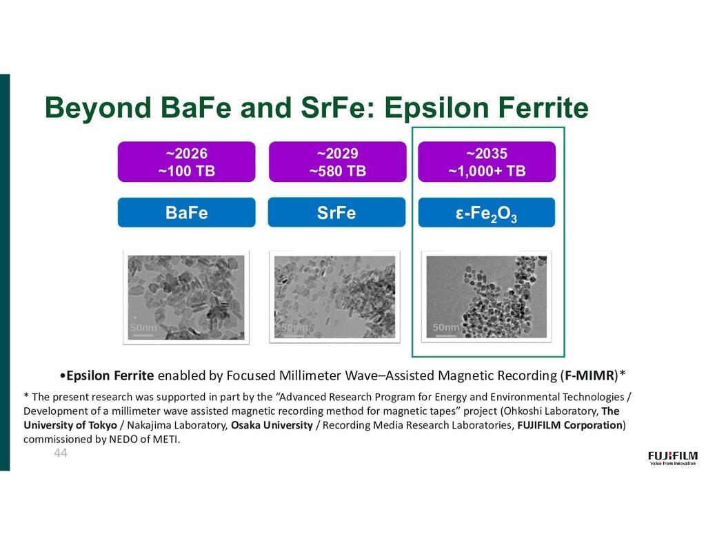 Beyond BaFe and SrFe: Epsilon Ferrite ~2026 ~10...
