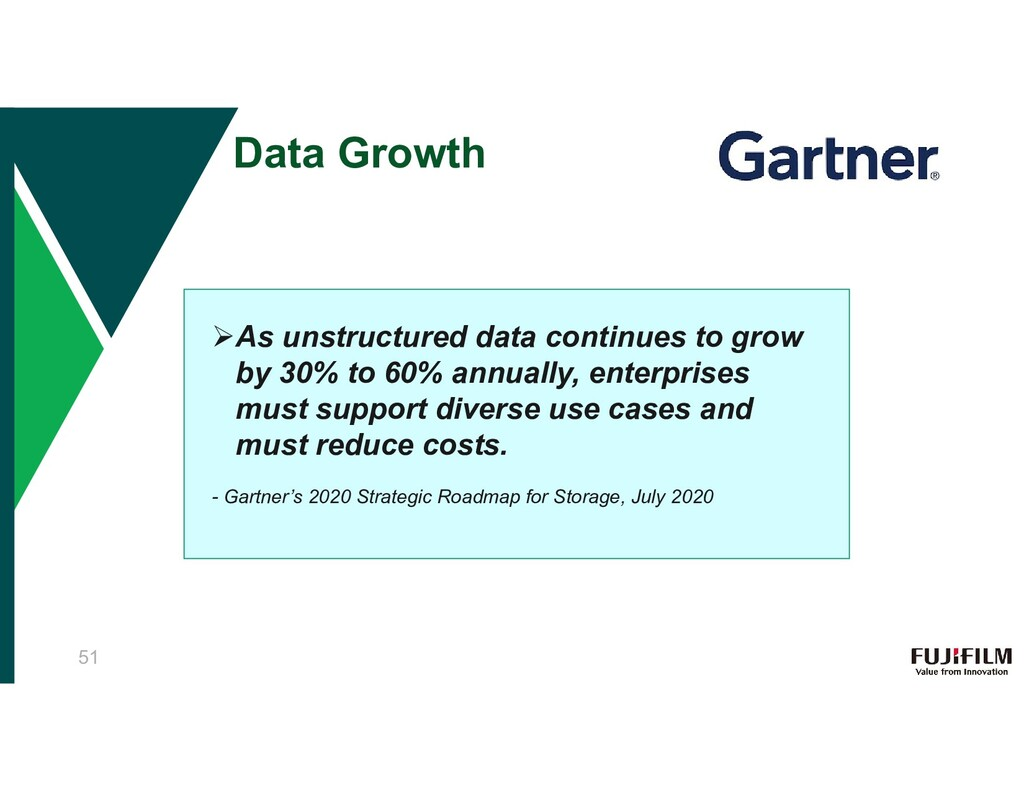 Data Growth As unstructured data continues to ...