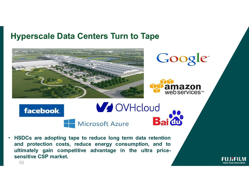 Hyperscale Data Centers Turn to Tape • HSDCs ar...