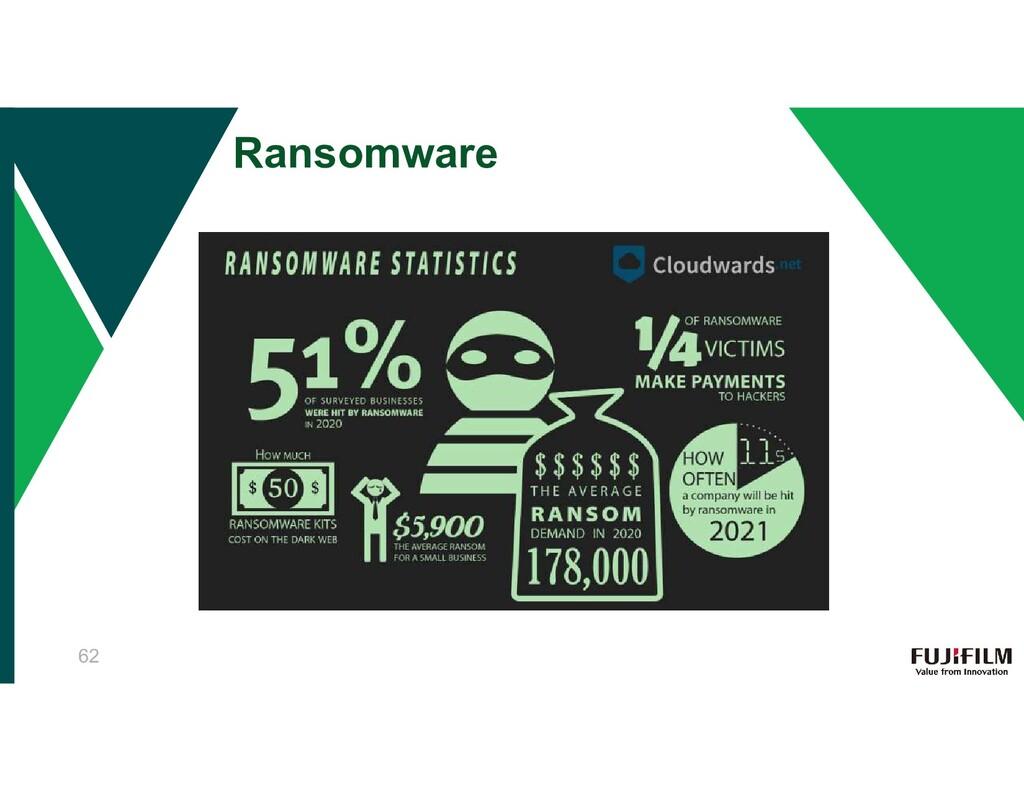 Ransomware 62