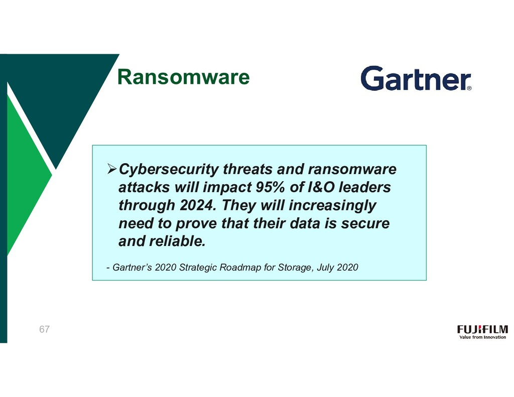 Ransomware Cybersecurity threats and ransomwar...