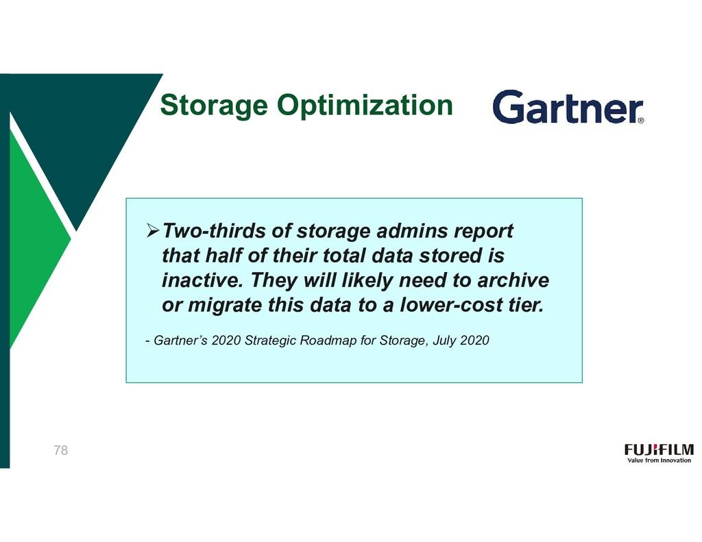 Storage Optimization Two-thirds of storage adm...
