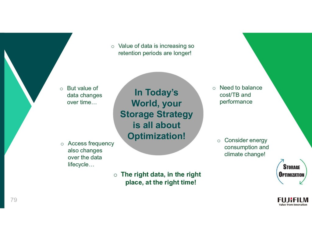 In Today's World, your Storage Strategy is all ...