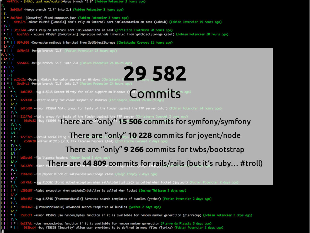 """29 582 Commits There are """"only"""" 15 506 commits ..."""