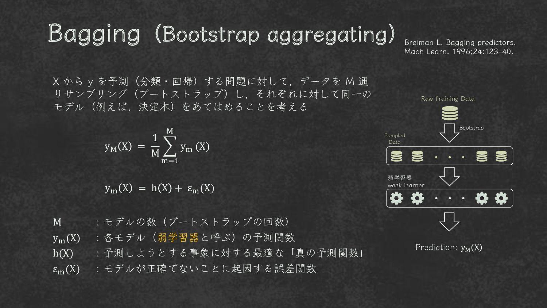 バギング( Bagging, Breiman 1996 ) X から y を予測(分類・回帰)...