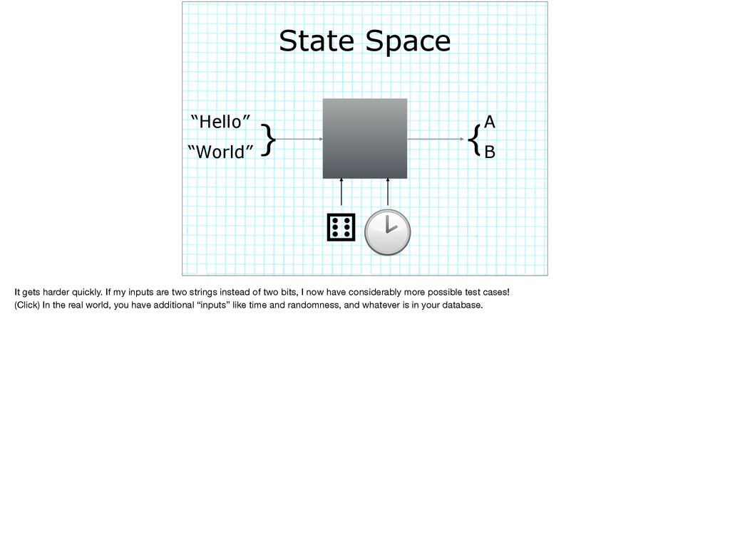 """State Space """"Hello"""" } """"World"""" {A B ⚅ It gets ha..."""
