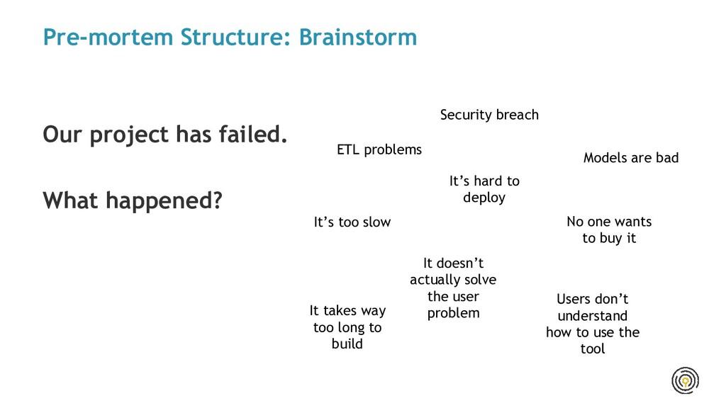 Pre-mortem Structure: Brainstorm Our project ha...