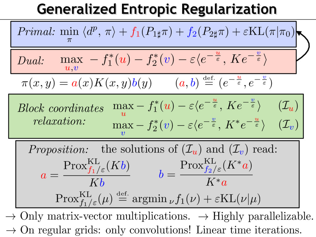 Generalized Entropic Regularization Primal: ! O...