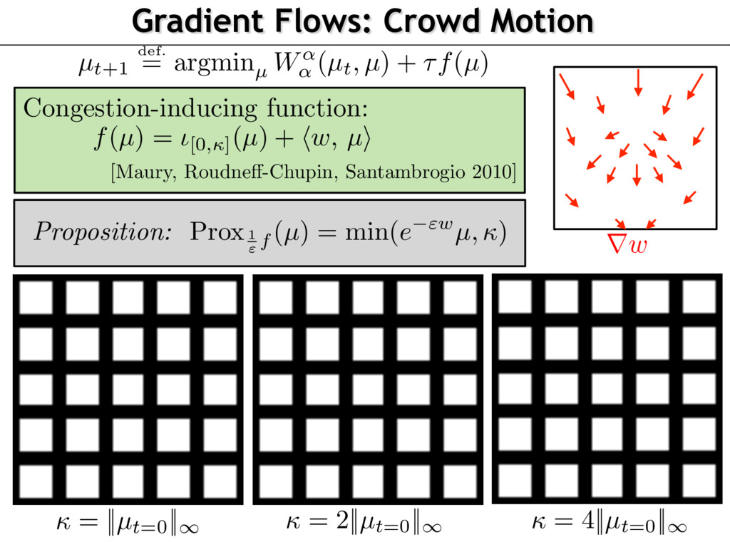 Gradient Flows: Crowd Motion µt+1 def. = argmin...