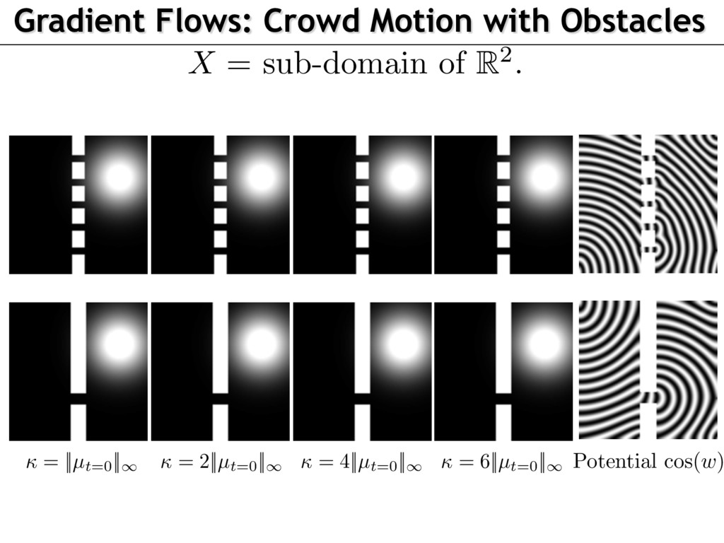 Gradient Flows: Crowd Motion with Obstacles Pot...