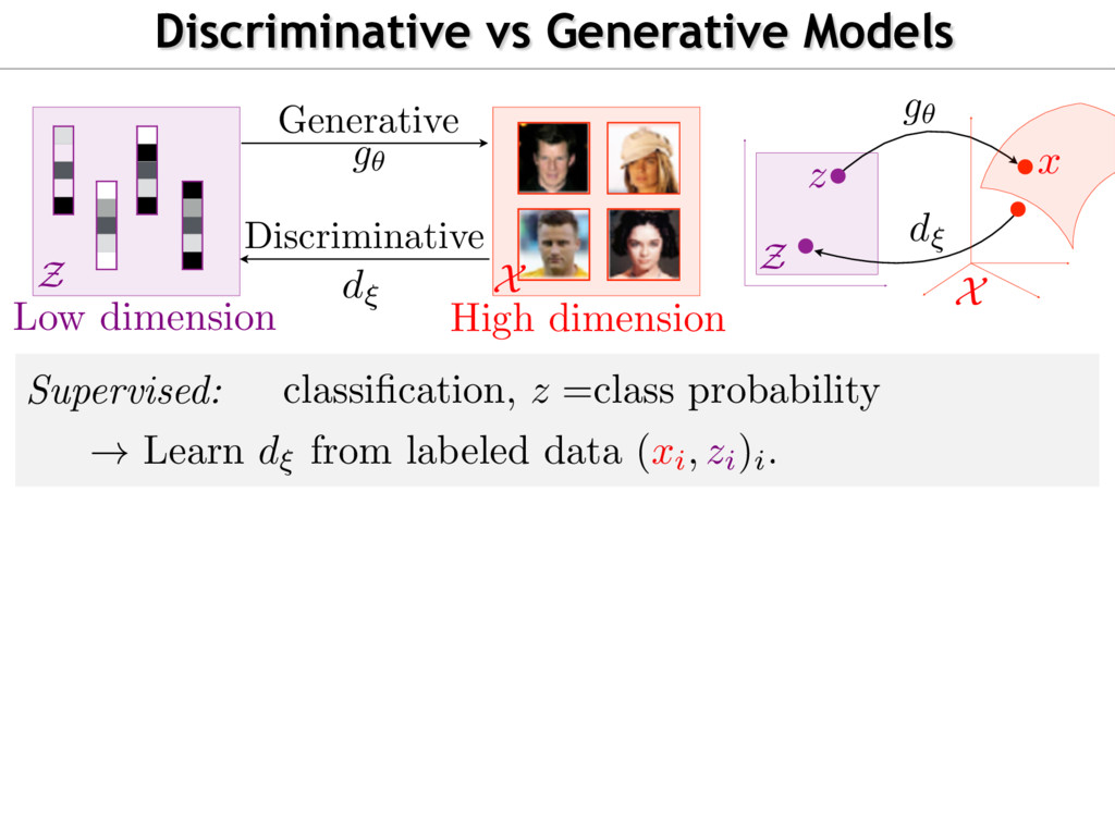 Discriminative vs Generative Models Z x z X Z X...