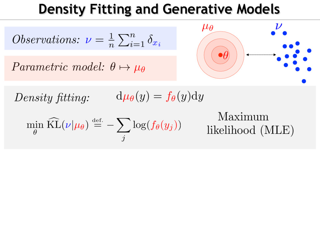 Density Fitting and Generative Models Parametri...