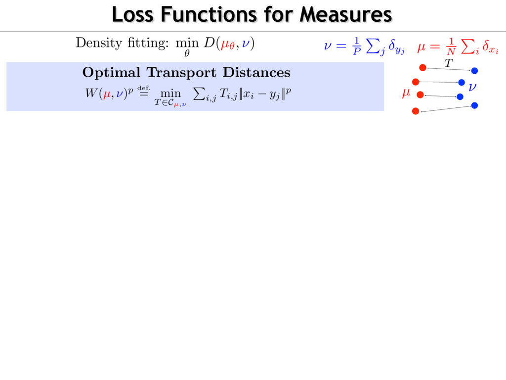 Loss Functions for Measures Optimal Transport D...