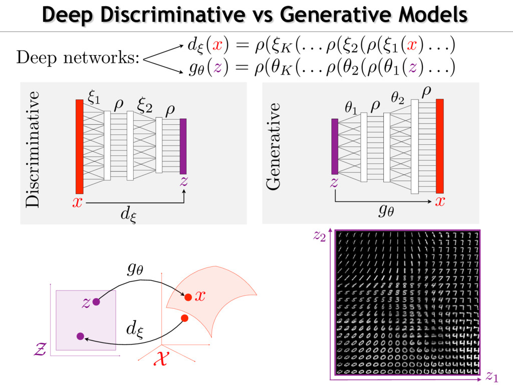 Deep Discriminative vs Generative Models ✓1 ✓2 ...