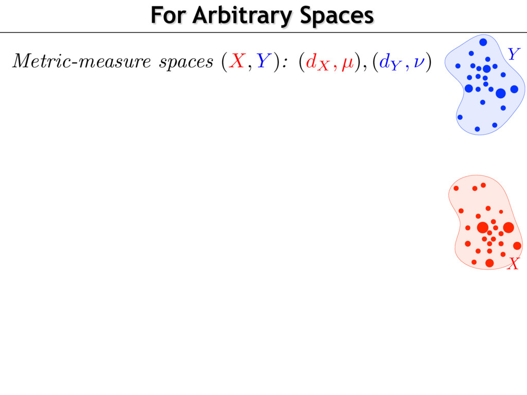 X Y For Arbitrary Spaces Metric-measure spaces ...