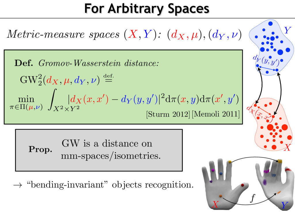 X Y For Arbitrary Spaces f X Y Prop. GW is a di...