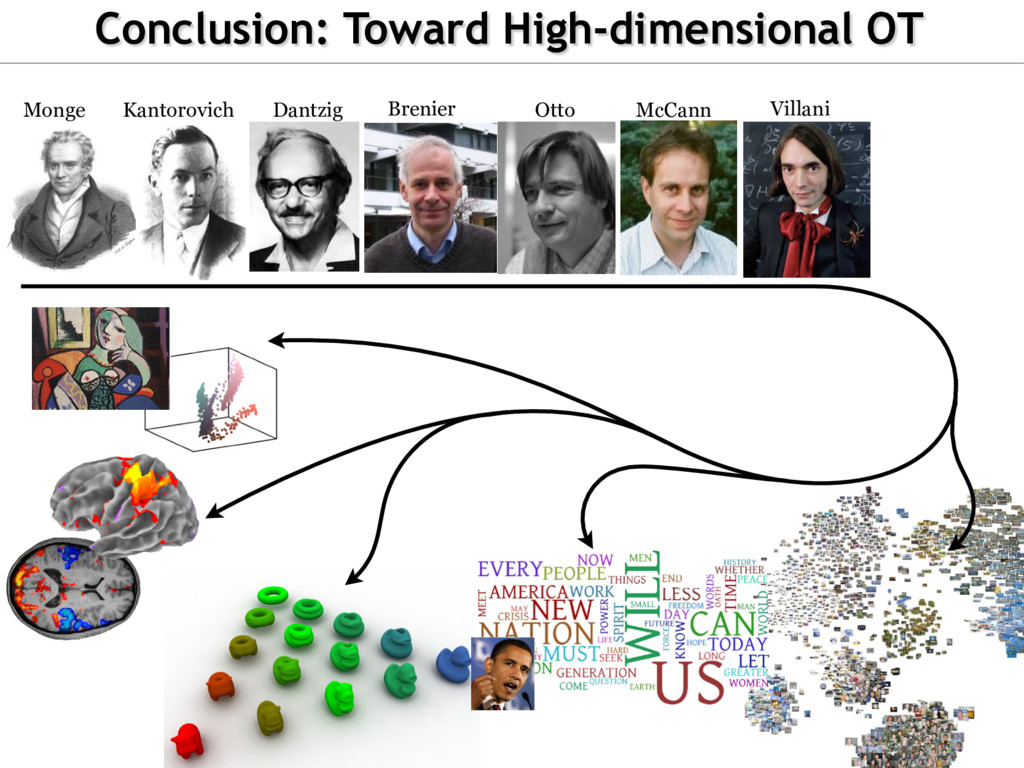 Conclusion: Toward High-dimensional OT Monge Ka...
