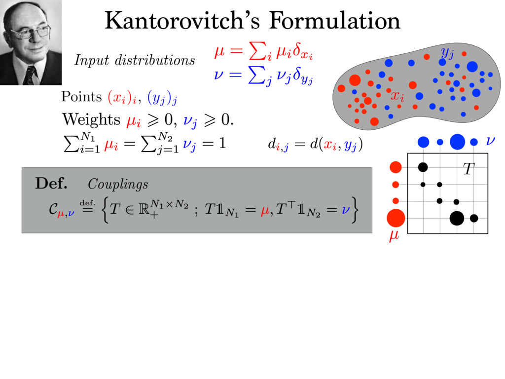 xi yj Kantorovitch's Formulation Points (xi)i, ...