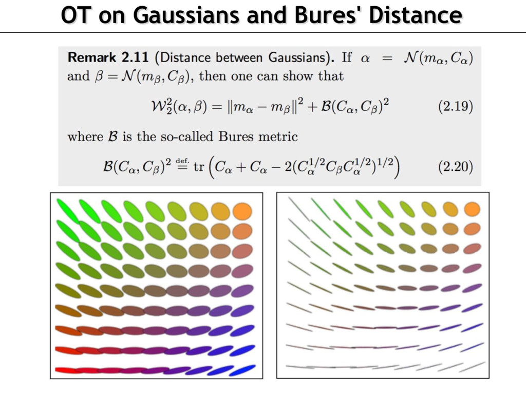 OT on Gaussians and Bures' Distance