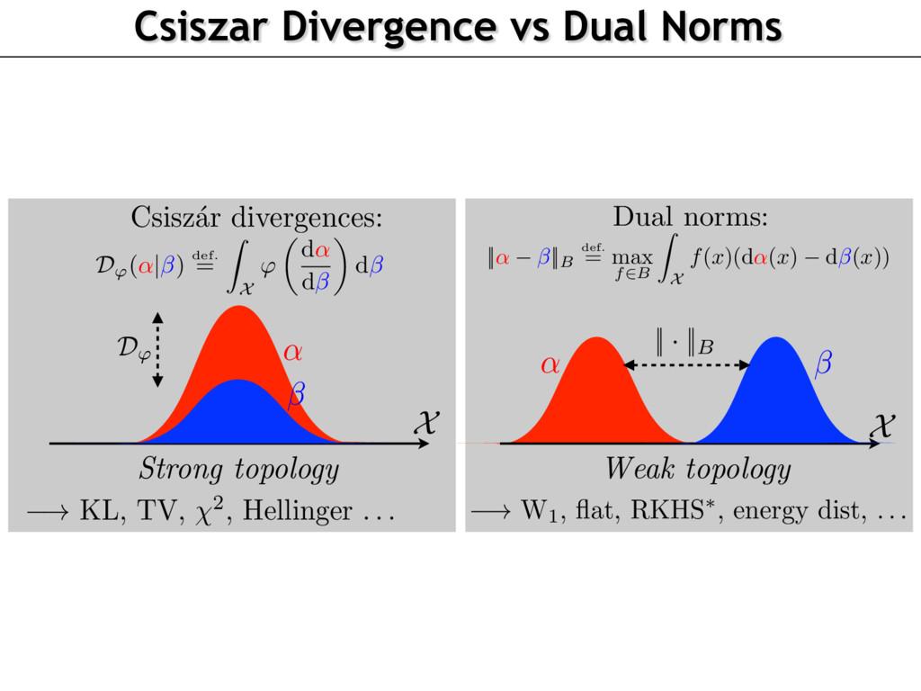 D'(↵| ) def. = Z X ' ✓ d↵ d ◆ d ||↵ ||B def. = ...