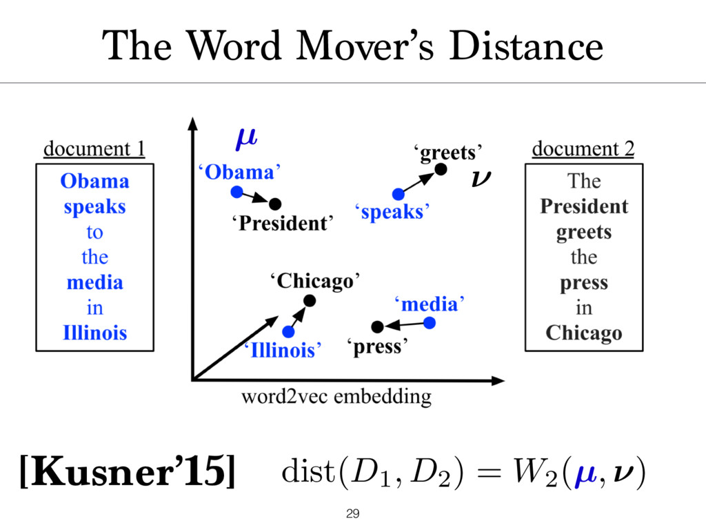 29 The Word Mover's Distance [Kusner'15] dist(D...