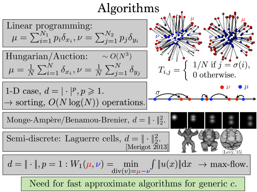 Need for fast approximate algorithms for generi...