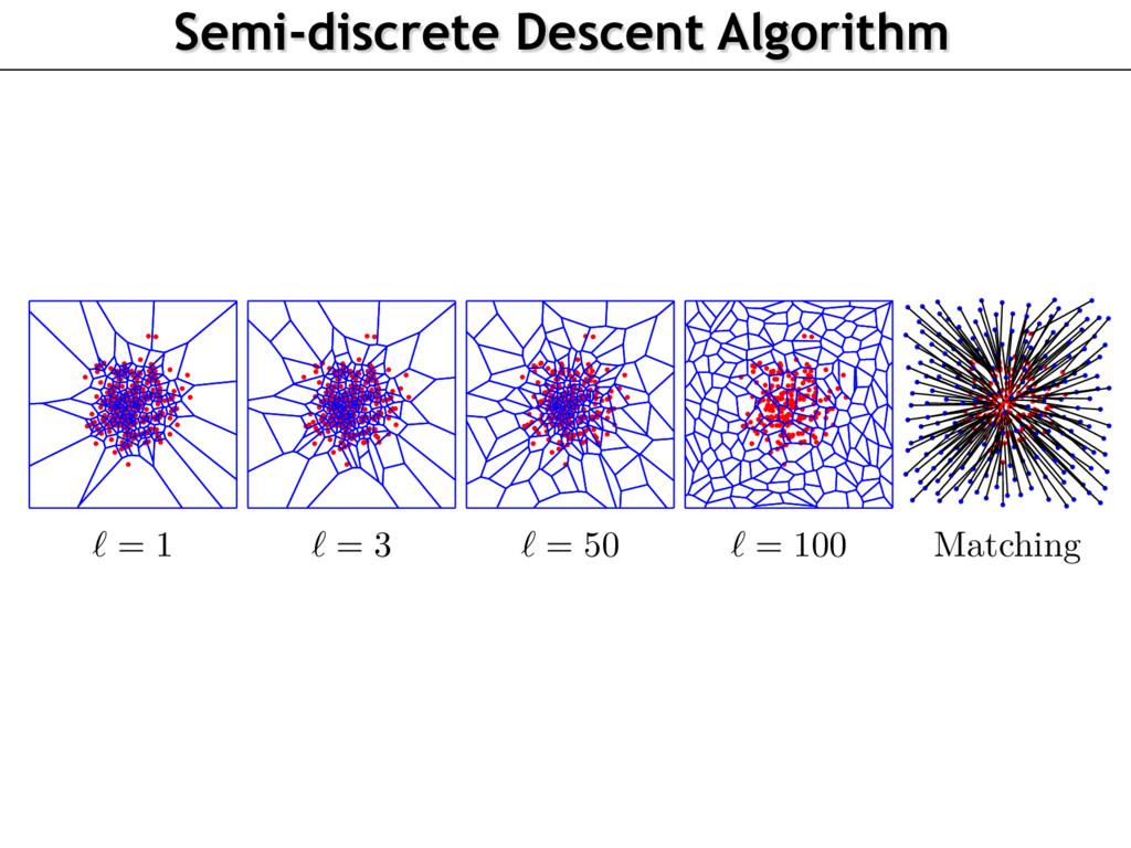 Semi-discrete Descent Algorithm 94 Semi-discret...