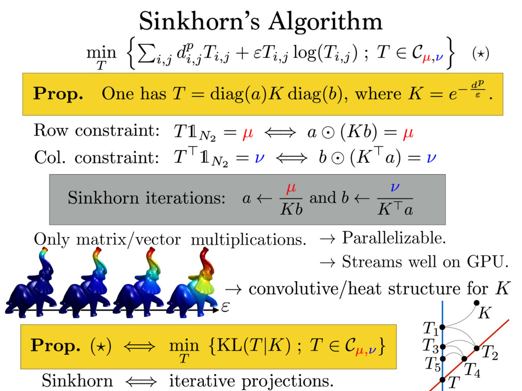 Sinkhorn's Algorithm Only matrix/vector multipl...