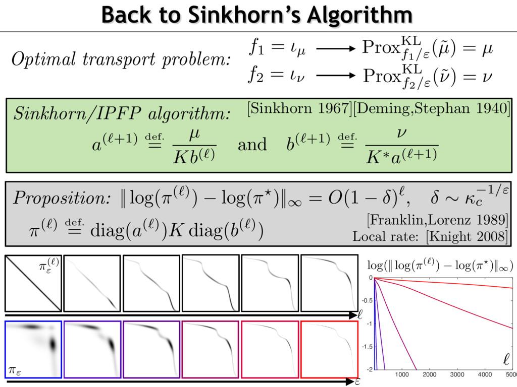 """Back to Sinkhorn's Algorithm ProxKL f1/"""" (˜ µ) ..."""