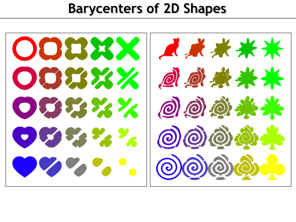 Barycenters of 2D Shapes