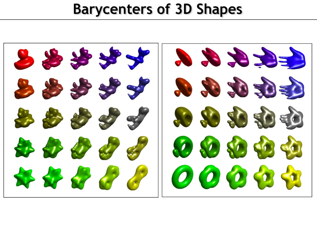 Barycenters of 3D Shapes