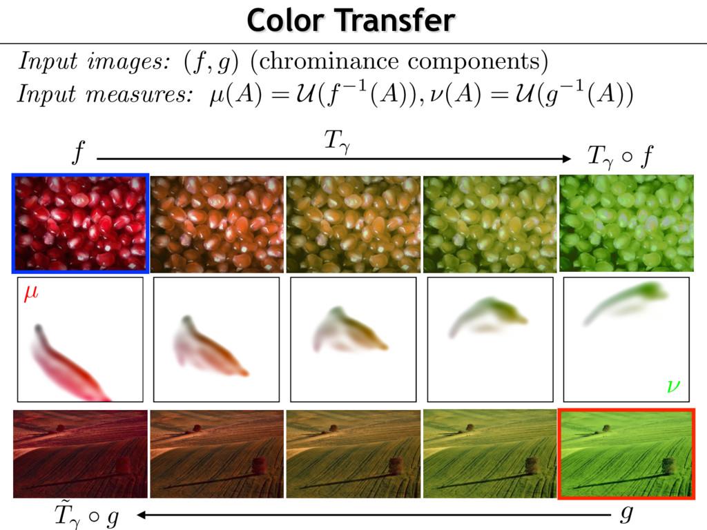 Color Transfer µ ⌫ Input images: (f, g) (chromi...