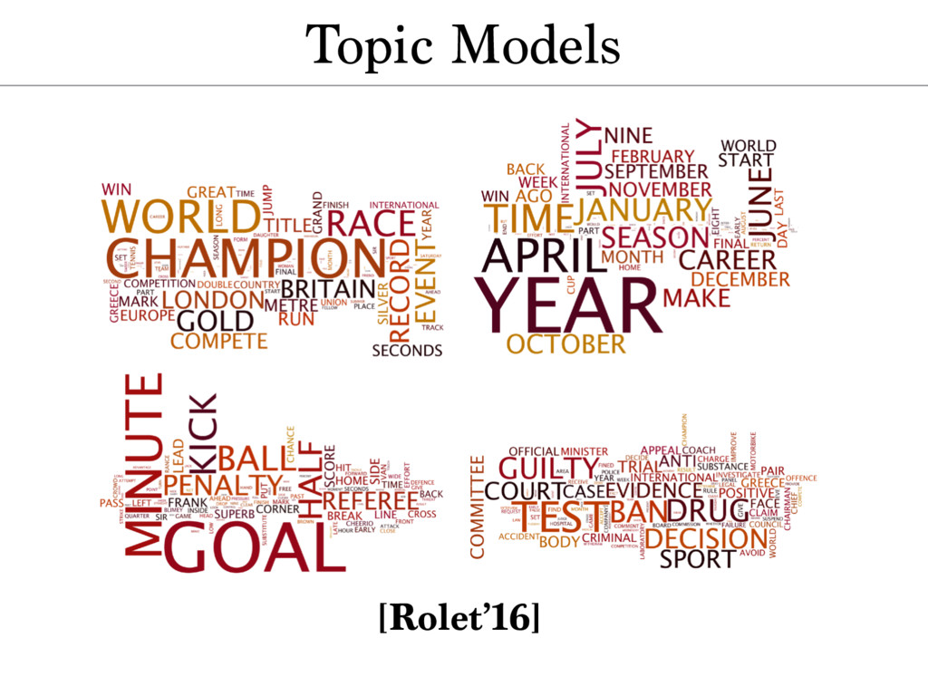 Topic Models [Rolet'16]