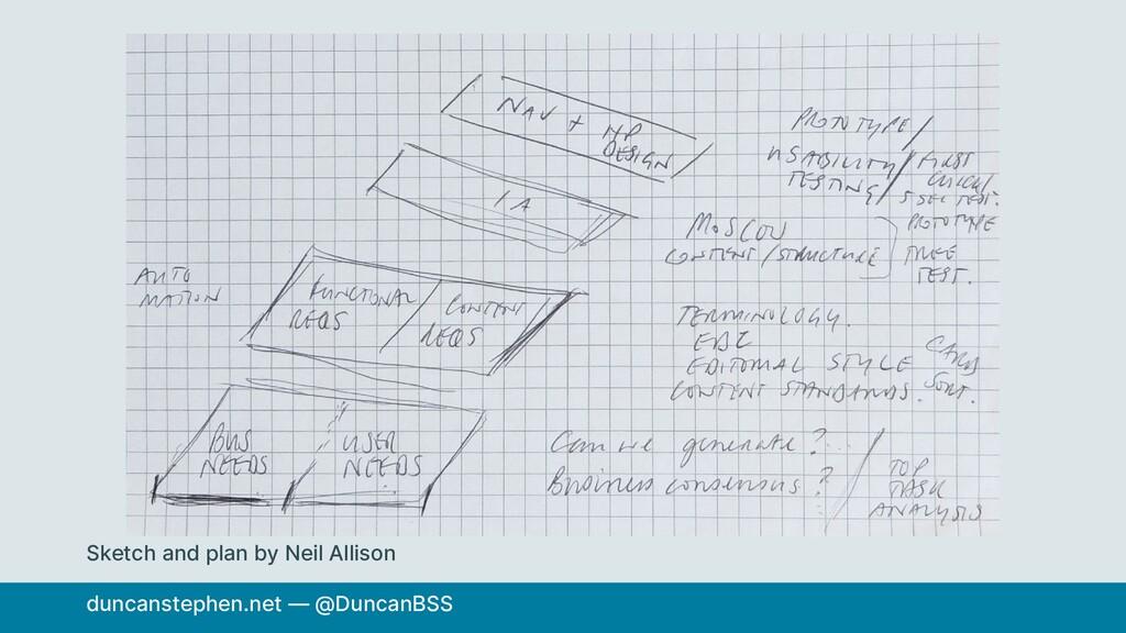 duncanstephen.net — @DuncanBSS Sketch and plan ...