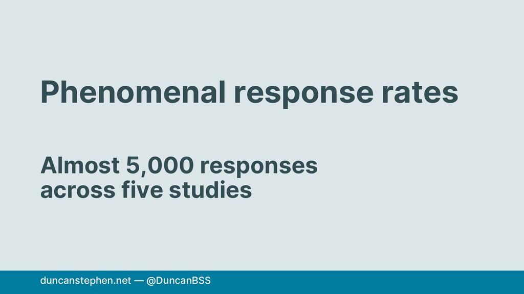 Phenomenal response rates Almost 5,000 response...