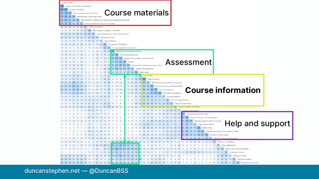 duncanstephen.net — @DuncanBSS Course materials...