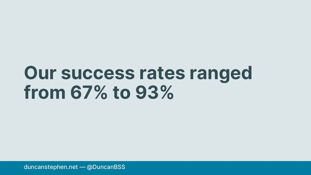 Our success rates ranged from 67% to 93% duncan...