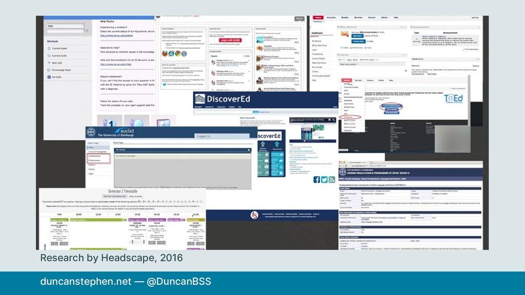 duncanstephen.net — @DuncanBSS Research by Head...