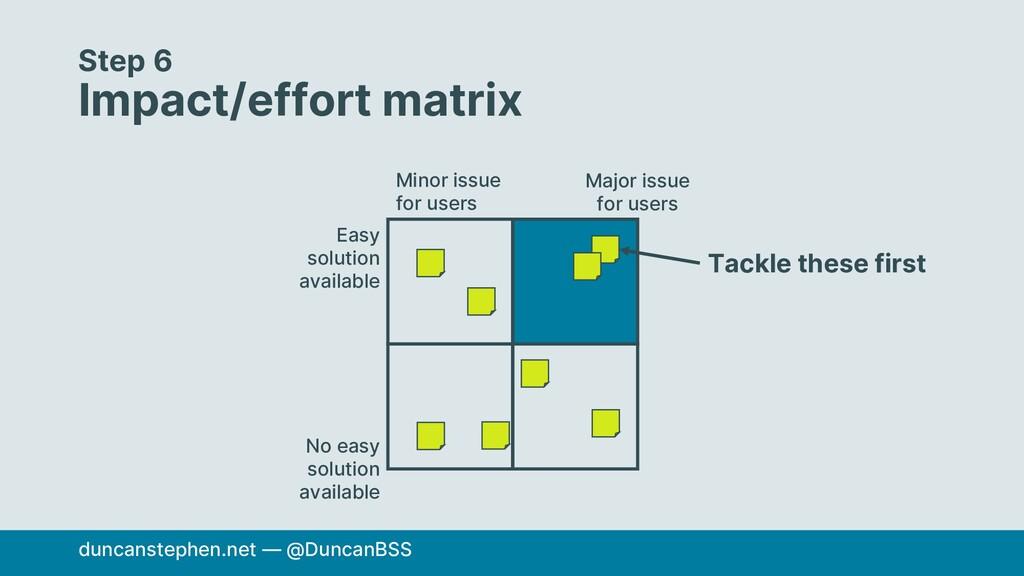 Step 6 Impact/effort matrix duncanstephen.net —...