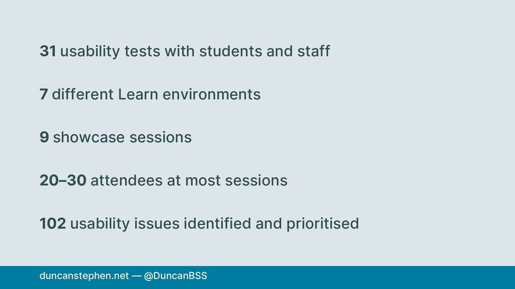 31 usability tests with students and staff 7 di...