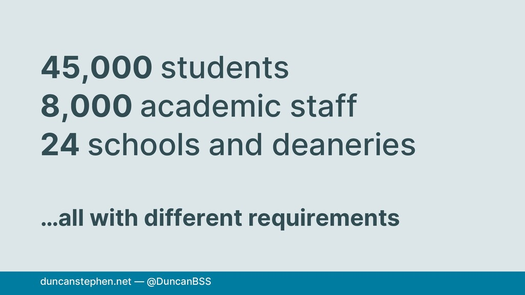 45,000 students 8,000 academic staff 24 schools...