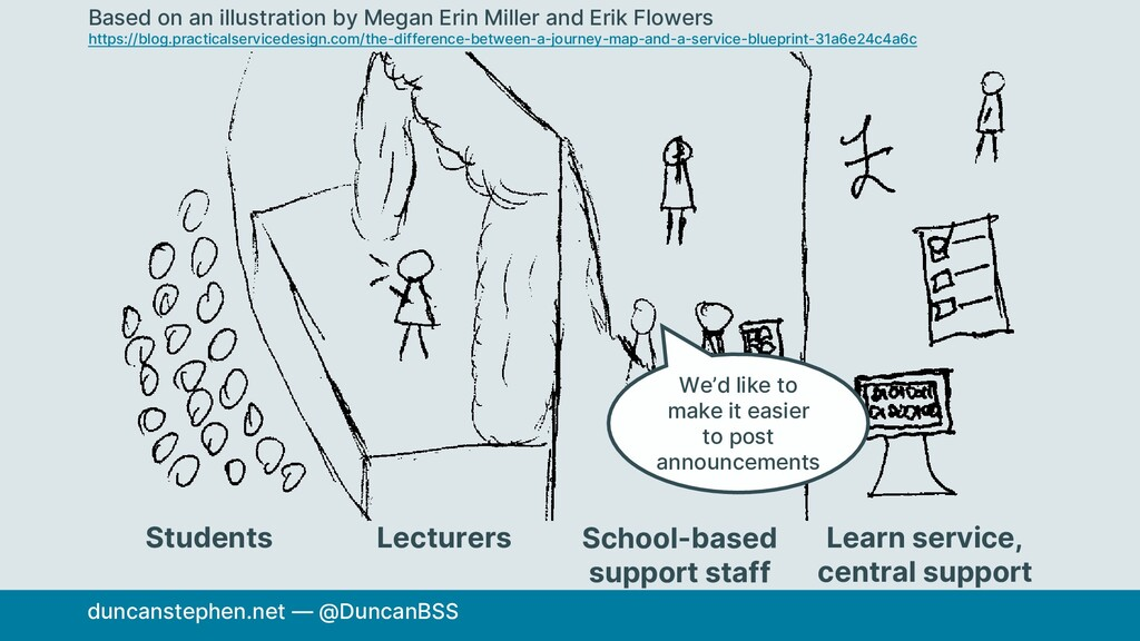 duncanstephen.net — @DuncanBSS Students Lecture...