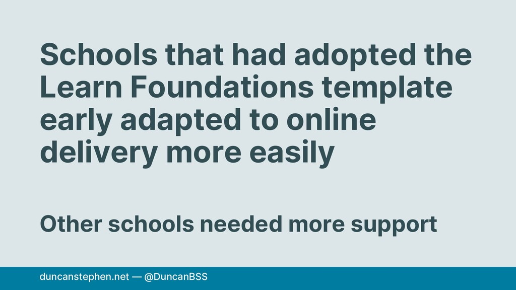 Schools that had adopted the Learn Foundations ...