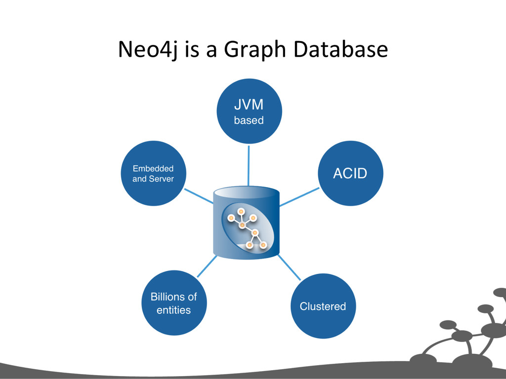 Neo4j	